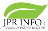 Journal of Pharma Research